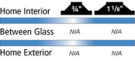 Interior wood grille diagram