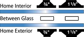 Full divided light grilles diagram