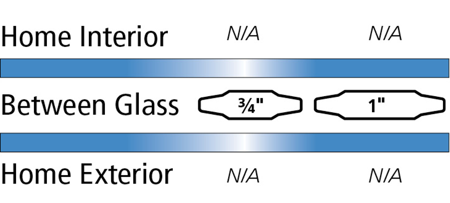 Between The Glass Grilles Diagram